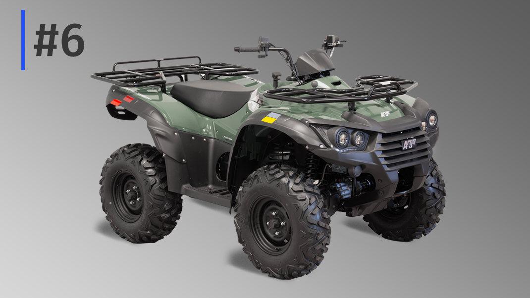 Argo XR 500
